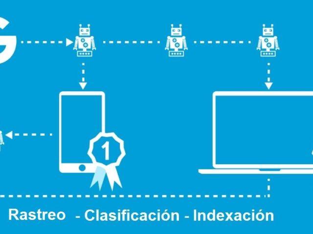 Aprende como trabaja un motor de busqueda y optimiza tu sitio web