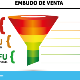 Como Optimizar Su Conversion Funnel De Tofu A Bofu